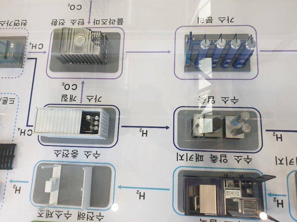 시스템 전시 모형 03