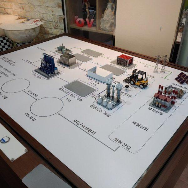 시스템 전시 모형 02